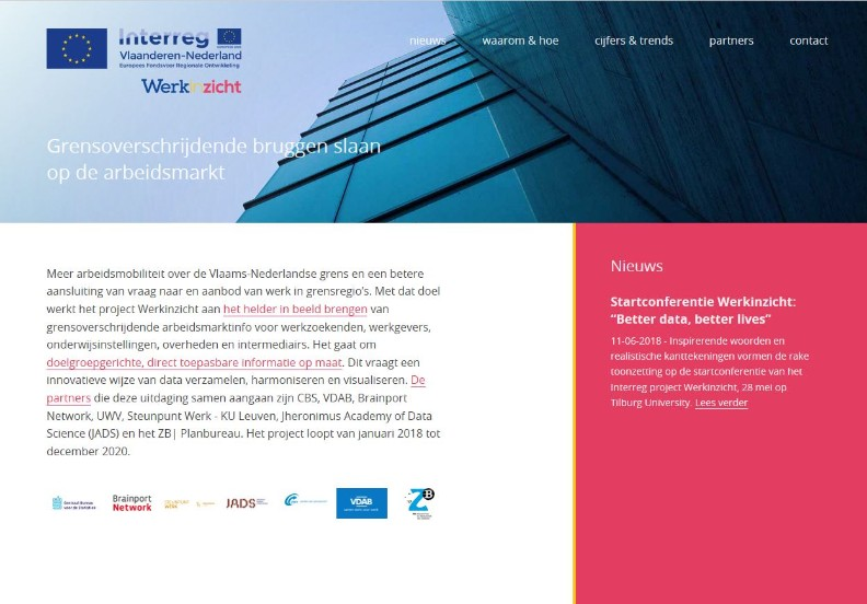 interreg project werkinzicht